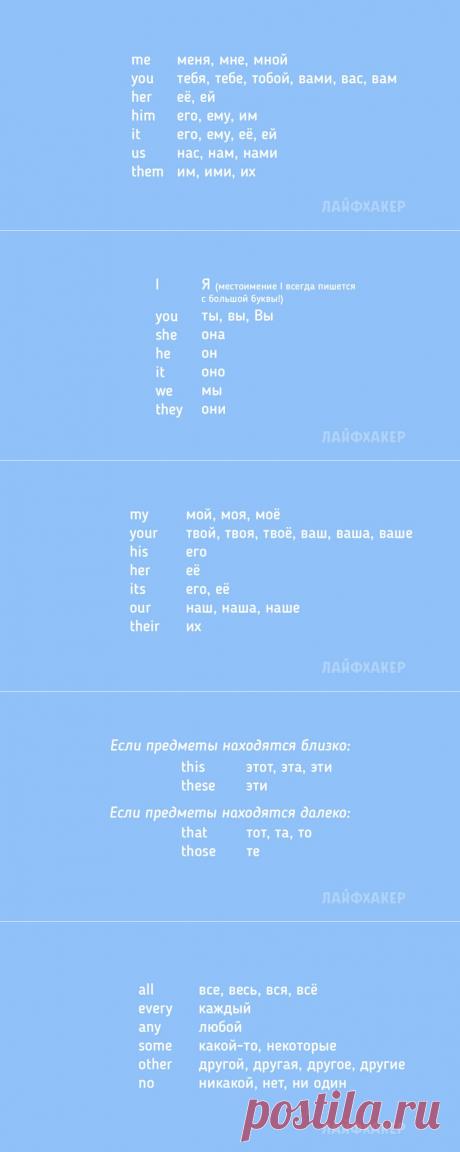 200 слов, которые необходимо знать изучающим английский язык - Лайфхакер
