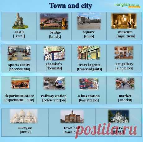 Города и их описание на английском языке (уровень elementary) | Английский по скайпу в онлайн школе IEnglish