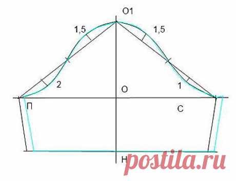 Построение выкройки рукава для вязаных изделий 1. Чертим две перпендикулярные линии. Точку пересечения назовем О 2. Вычисляем высоту оката. Измерьте длину пройм полочки и спинки, сложите и разделите на 3. Для рубашки вычтите из этого числа 1. Для короткого широкого рукава — 2 см. 3. Получившуюся величину отложите вверх от точки О. Получаем точку О1 4. Вычисляем ширину рукава: обхват плеча (Оп) плюс прибавка на свободу облегания. Для рубашки это 6−8 см. 5. Получившуюся вели...