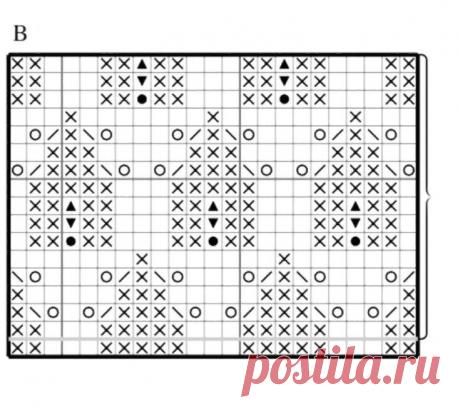Изнаночная гладь + рельефно-ажурные узоры. Вязание спицами | Марусино рукоделие | Яндекс Дзен