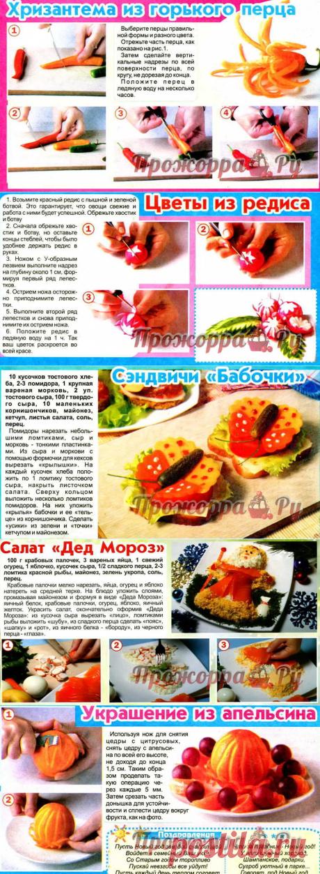 Карвинг 2 | Прожоpра.РуПрожоpра.Ру