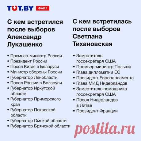 "TUT.BY on Twitter: ""Рассказываем о встречах Светланы Тихановской и Александра Лукашенко после выборов. https://t.co/lWxADws3gy"" / Twitter"