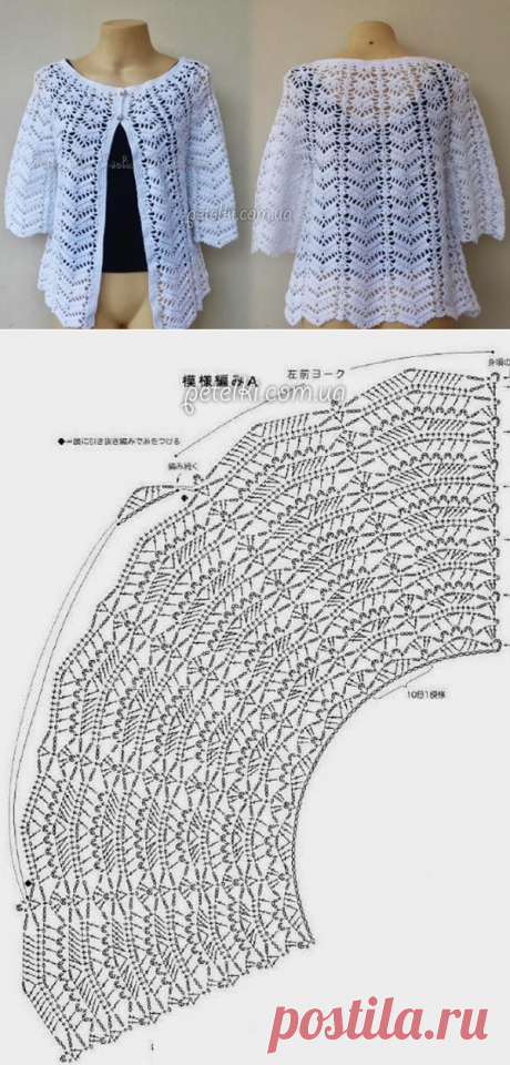 Openwork cardigan pattern Fir-tree. How to knit