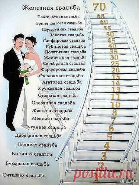 Свадебный календарь Ведущая в Сарове от event-агентства LA AMO