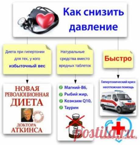 How to reduce pressure quickly. Means to reduce arterial pressure. The products and drugs lowering pressure