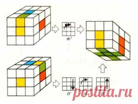 How to collect Rubik's cube (The Kvant magazine 1983)
