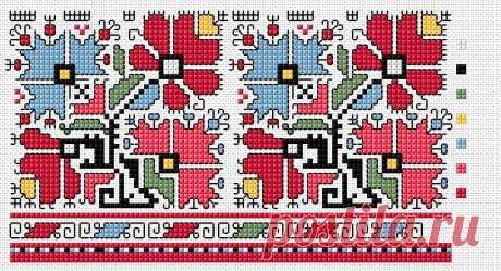схема вышивки роспись косметички из журнала работница: 7 тыс изображений найдено в Яндекс.Картинках