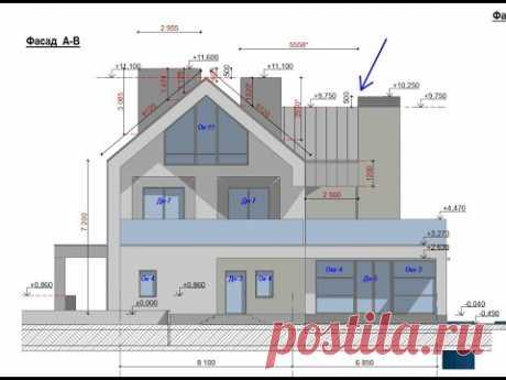 Часть 1 | Оптимальные решения при строительстве дома в регионах с повышен сейсмикой |