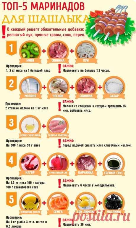 как быстро замариновать мясо на шашлык