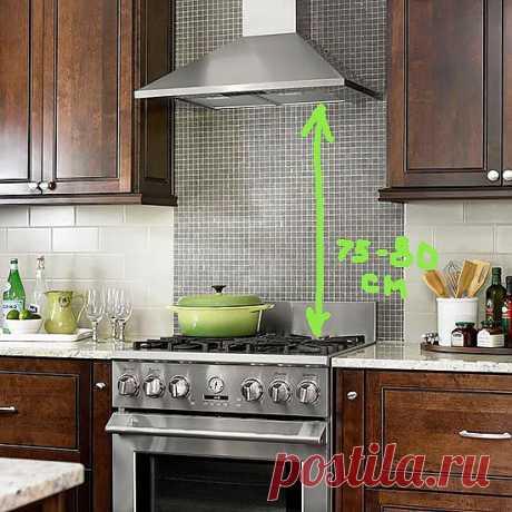 Планируем кухню правильно. Все секреты эргономики на кухне