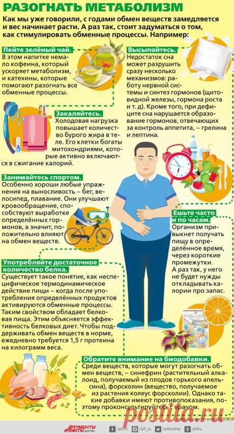 Еда против старости. Как питаться в зрелом возрасте, чтобы быть здоровым? | Правильное питание | Здоровье | Аргументы и Факты