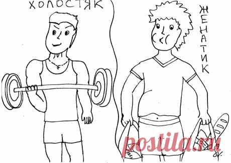 Здоровое Питание. 10 главных признаков, что тебе надо худеть – срочно!