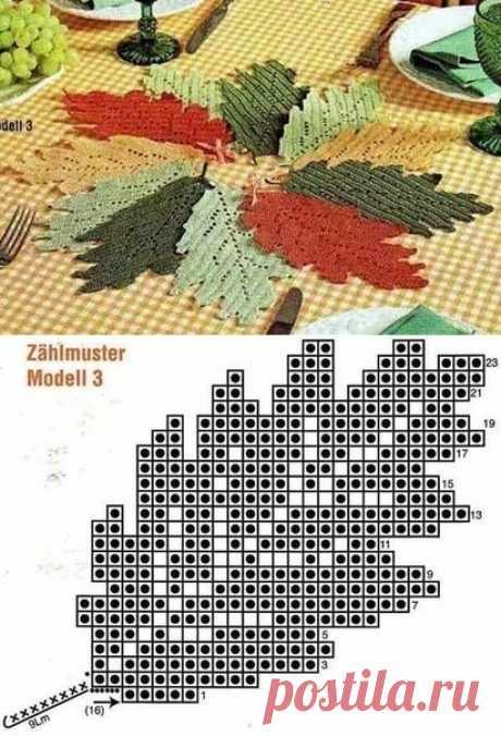 Самые разнообразные осенние листики