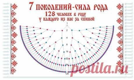 Питру-Пакша - период почитания предков - Алла Воронкова