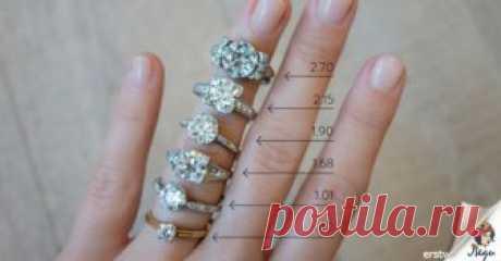 Как выбрать кольцо    Женщины привыкли получать ювелирные украшения в подарок. Но если вам предоставится возможность выбрать себе такой презент, неплохо знать, на что обращать внимание при покупке колечка с драгоценным камнем.  Если мы говорим об изделиях, например,