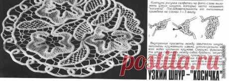 Шнурковое или румынское кружево-шнуры и способ заполнения листочков.