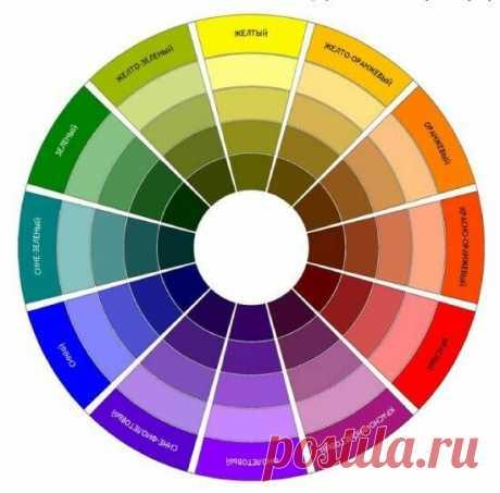 Сочетание цветов в интерьере – 6 секретов, которые должен знать каждый | Домашние хлопоты | Яндекс Дзен