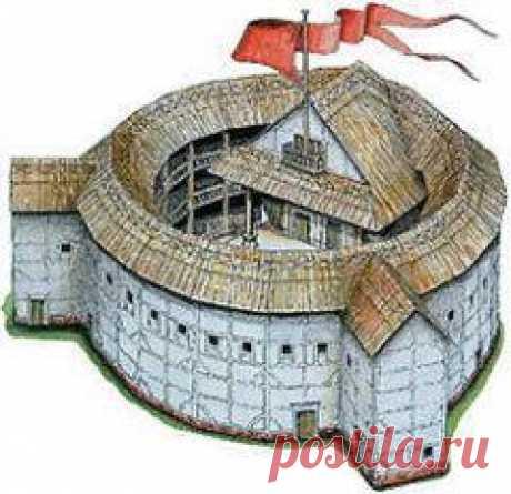 Сегодня 29 июня в 1613 году В Лондоне сгорел  театр «Глобус»