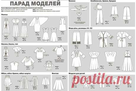 Burda 2018: все технические рисунки — Мастер-классы на BurdaStyle.ru