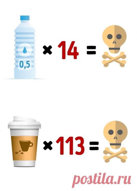 10+ популярных продуктов, которые могут довести человека до смерти | Всегда в форме!