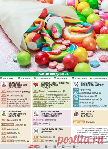 Тайна Е171. Чем опасен диоксид титана, добавляемый в конфеты и газировку?   Правильное питание   Здоровье   Аргументы и Факты