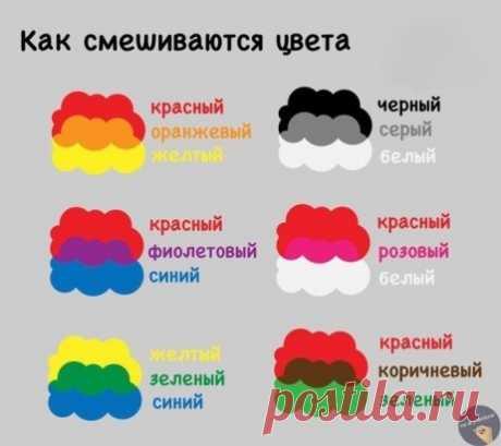 Как смешиваются цвета