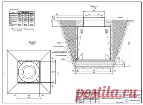 AltaKesson тип С - пластиковый кессон для обустройства скважины