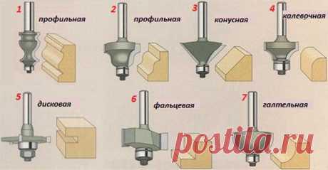 Ручной фрезер в домашней мастерской | Сделай сам | Яндекс Дзен