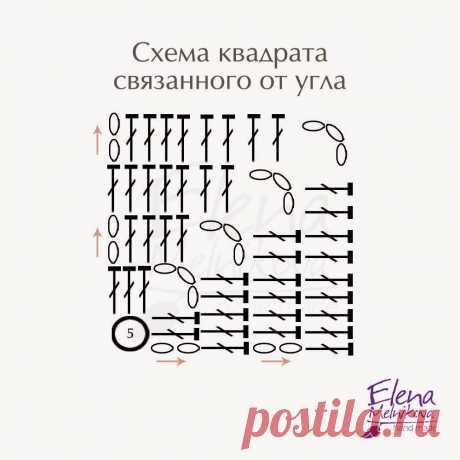 """Сказочный ДОМИК: Схемы вязания """"Бабушкиного квадрата"""""""