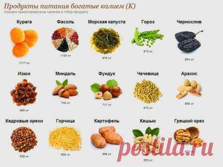 Калий и магний в продуктах питания | домоводствo | Яндекс Дзен