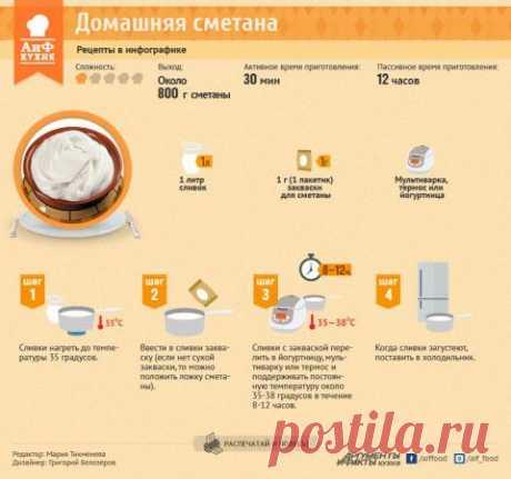 Como preparar la crema agria de casa | a AiF la Cocina