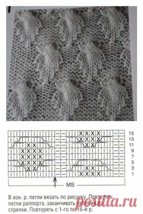 Узор спицами для платья: схемы шетландских, детских узоров спицами с описанием