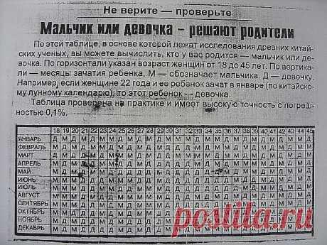 А давайте проверим!))Пишите что у вас вышло)