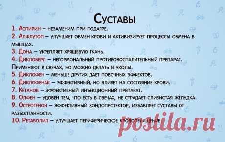 Письмо «сообщение Solovik : Лекарства для лечения суставов (05:32 02-06-2020) [4465417/471009563]» — Solovik — Яндекс.Почта
