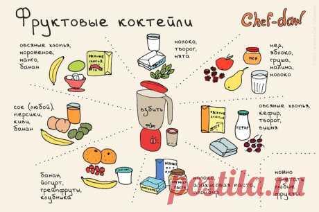 20 полезных шпаргалок, которые стоит использовать всем, кто готовит. - Женская красота