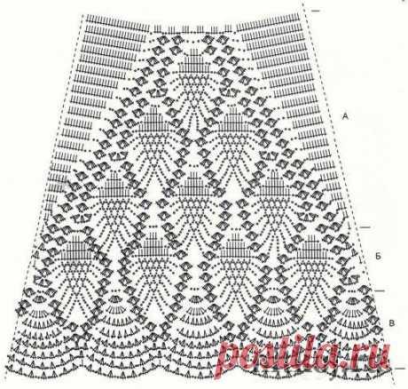 Юбка крючком » Ниткой - вязаные вещи для вашего дома, вязание крючком, вязание спицами, схемы вязания