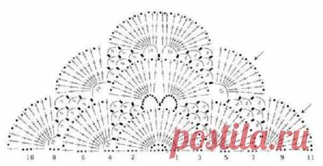 Схемы для вязание красивых шалей