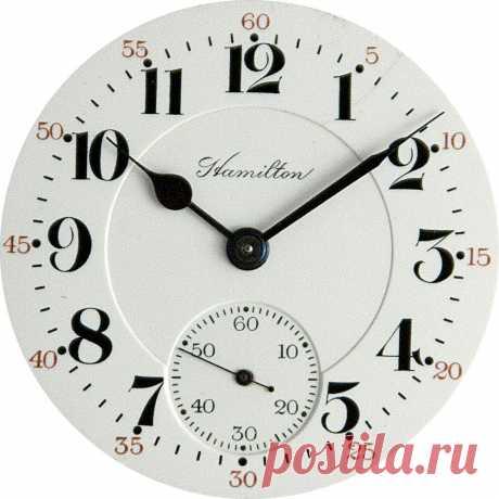 Картинки циферблата часов ⭐ Забавник