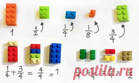 Учим с детьми математику на кубиках ЛЕГО