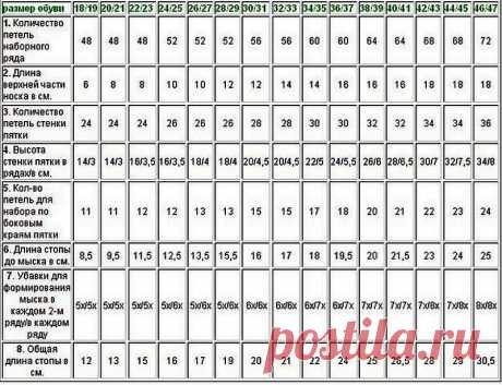 Таблица размеров для носочков, следков, пинеток.
