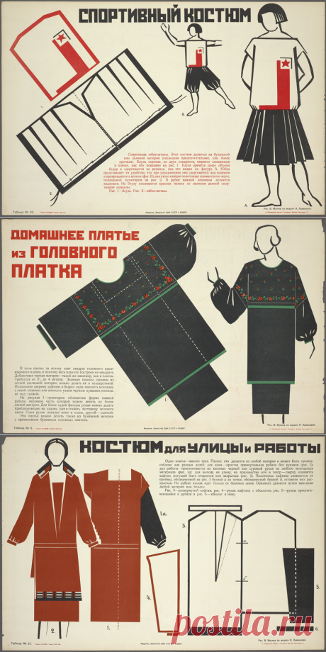 Patterns and councils for clothes from Vera Mukhina, 1925