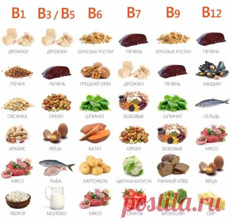 Гипотиреоз: продукты питания, ускоряющие метаболизм - Калейдоскоп событий