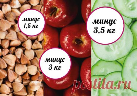 Разгрузочные дни для похудения: лучшие из лучших | Woman.ru | Яндекс Дзен