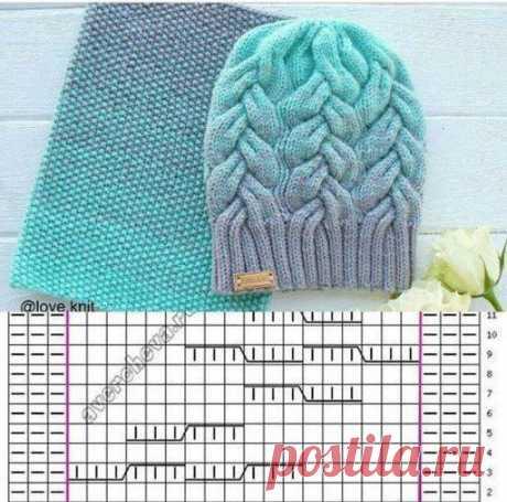 Интересные варианты для теплых шапочек Интересные варианты для теплых шапочекИнтересные варианты для теплых шапочек - то, что нужно, чтобы не замерзнуть в холодную пору.