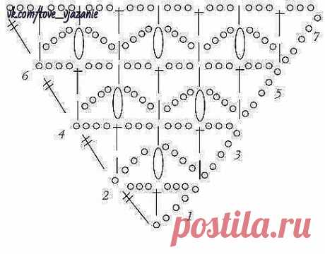 10 узоров для вязания шали крючком
