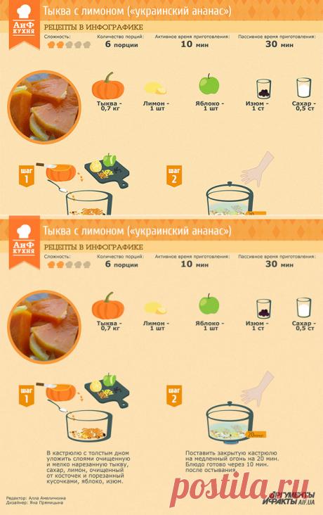 Рецепты в инфографике: Украинский ананас (тыква) | Рецепты в инфографике | Кухня | АиФ Украина