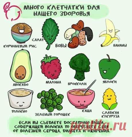 Здоровое питание зимой и летом - это не сложно!