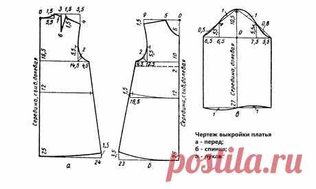 выкройка платья на пять лет - 56 тыс. картинок. Поиск Mail.Ru