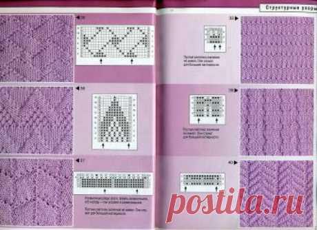 Схемы орнаменты для вязания спицами с описанием, фото и видео мк
