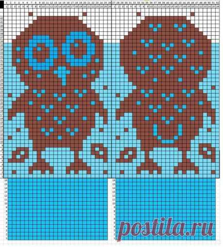 Варежки с совами, схема узора. Работа Любови Афанасьевой, Вязание для детей